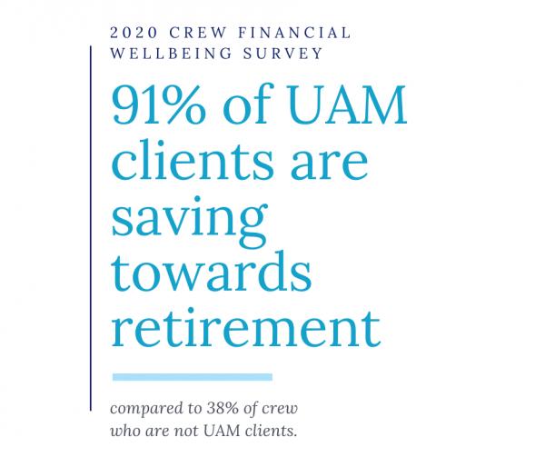 91% of crew are saving towards retirement